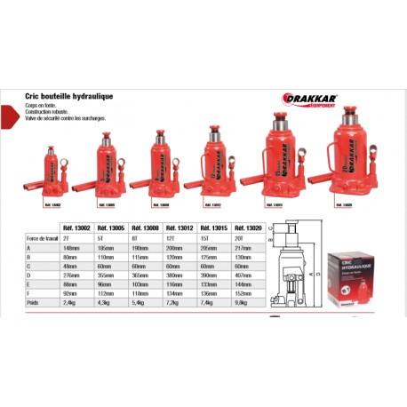 Cric bouteille hydraulique 2 à 20 tonnes
